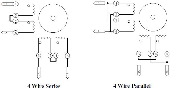 4 Wire Stepper Motor Diagram - Wiring Liry Diagram Experts  Wire Ac Motor Wiring Schematics on 4 wire fan, 4 wire switch wiring, 4 wire stove plug wiring, 4 wire generator wiring, 4 wire water pump wiring, 4 wire diode wiring, 4 wire bipolar stepper motor, 4 wire alternator wiring, 4 wire blower wiring,
